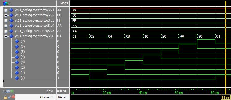 std_logic_vector