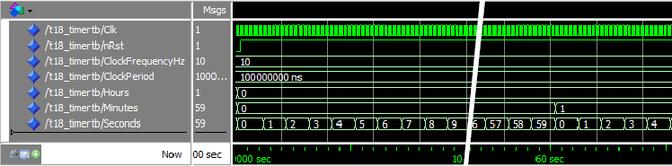 timer_seconds_waveform