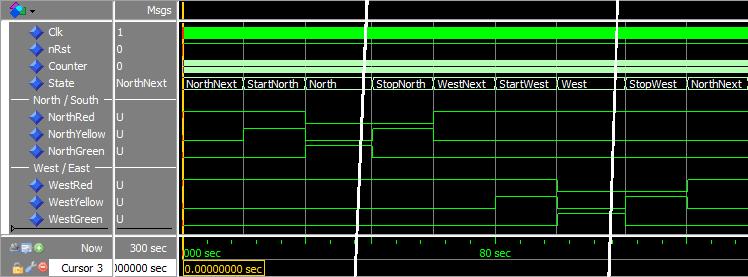 intersection_waveform
