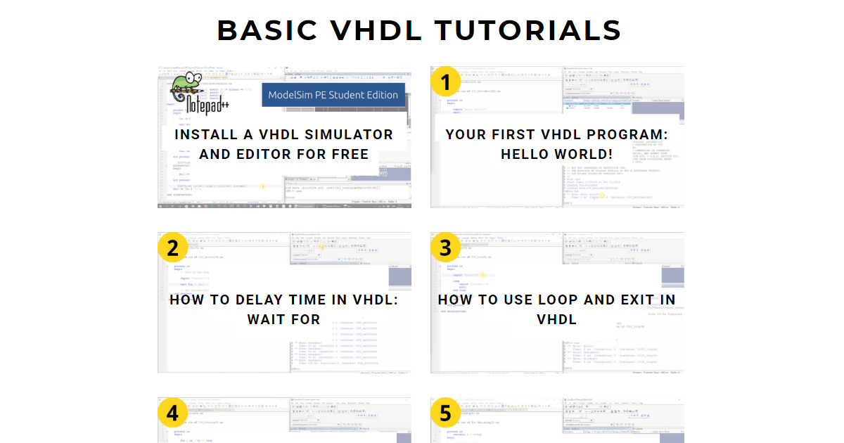 Basic VHDL Tutorials - VHDLwhiz