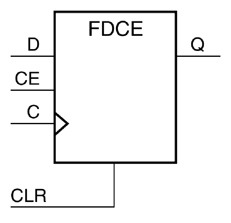 ilinx FDCE-flip-flop