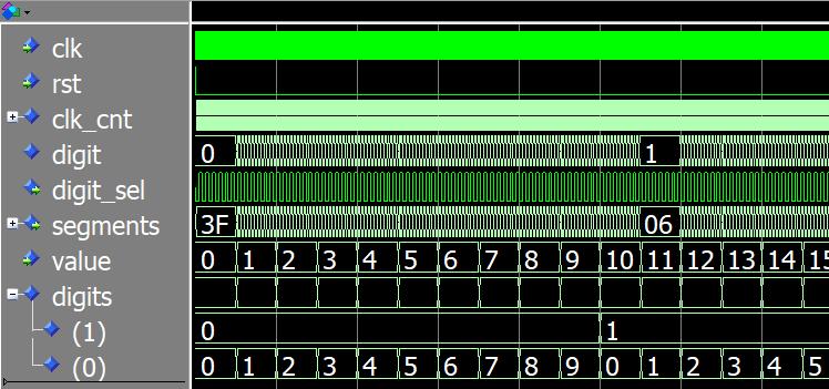 Waveform from ModelSim