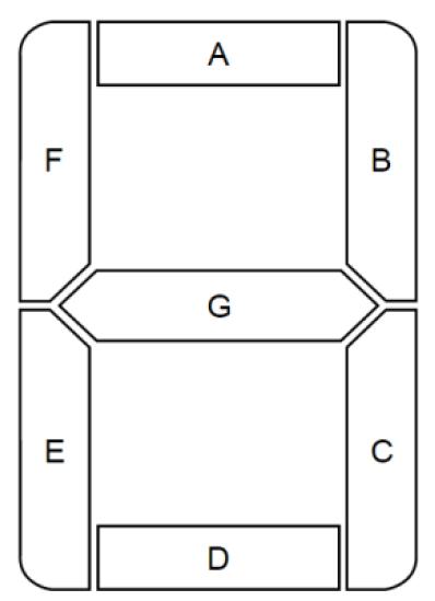Map of segments on the Digilent 7-segment display