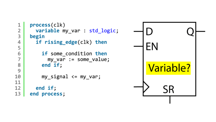 Variables used as registers in VHDL
