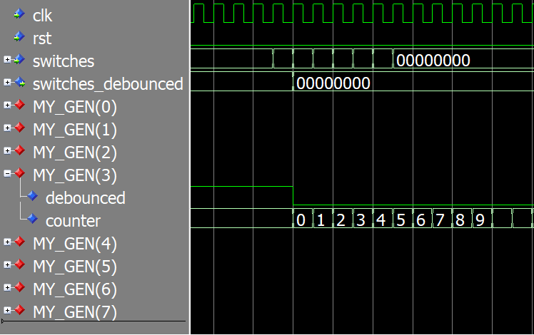 Waveform of 8-bit VHDL switch debouncer using generate for loop