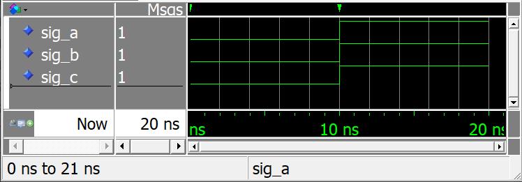 ModelSim waveform not showing delta cycles